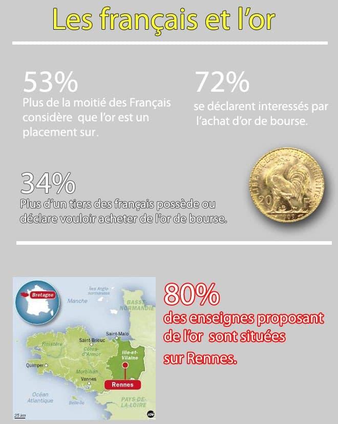 Bretagne-et-or