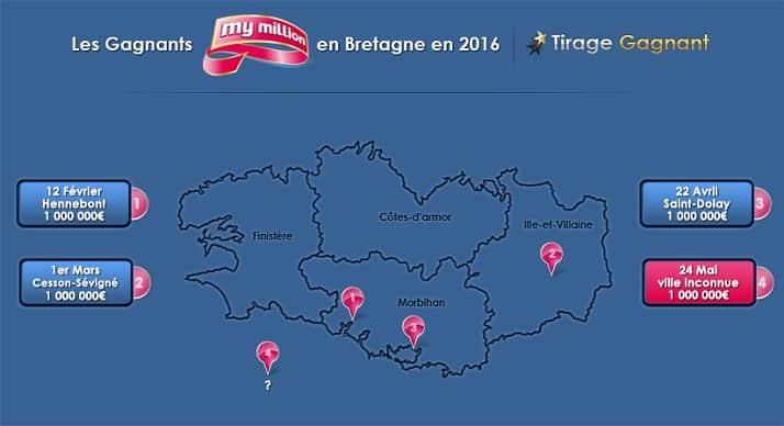 Infographie des gagnants My Million breton en 2016