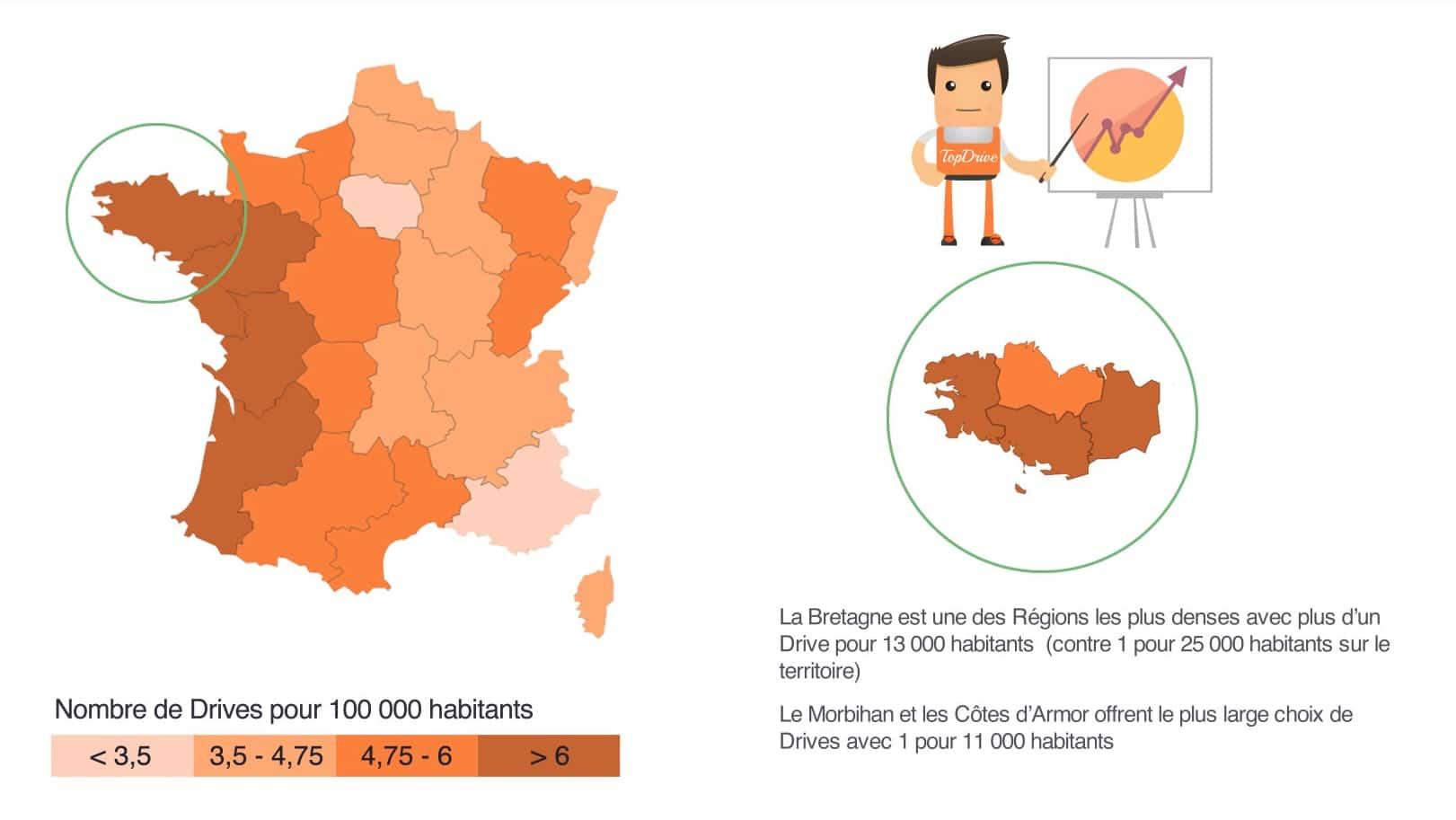 Bretagne Drive Infographie